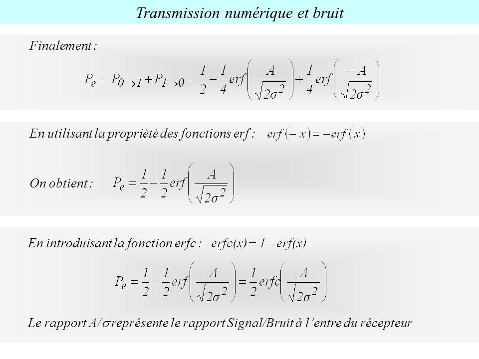 Transmission numérique et bruit Finalement : En introduisant la fonction erfc : Le rapport A/ représente le rapport Signal/Bruit à lentre du récepteur