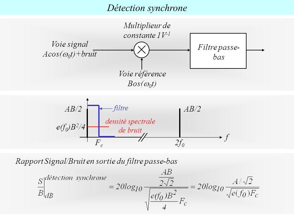 Multiplieur de constante 1V -1 Filtre passe- bas Voie référence Bos( 0 t) Voie signal Acos( 0 t)+bruit Détection synchrone AB/2 f 2f 0 e(f 0 )B 2 /4 A
