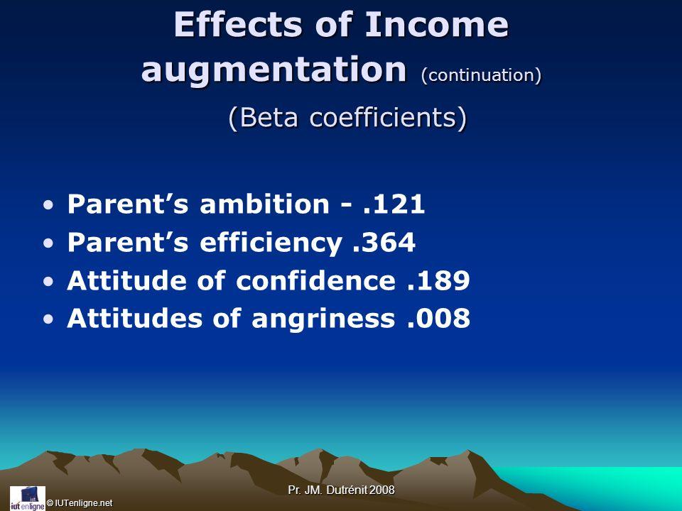© IUTenligne.net Pr. JM. Dutrénit 2008 Effects of Income augmentation (continuation) (Beta coefficients) Parents ambition -.121 Parents efficiency.364