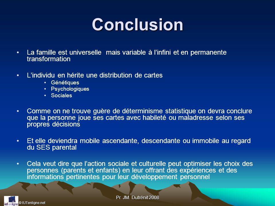 © IUTenligne.net Pr. JM. Dutrénit 2008 Conclusion La famille est universelle mais variable à linfini et en permanente transformation Lindividu en héri