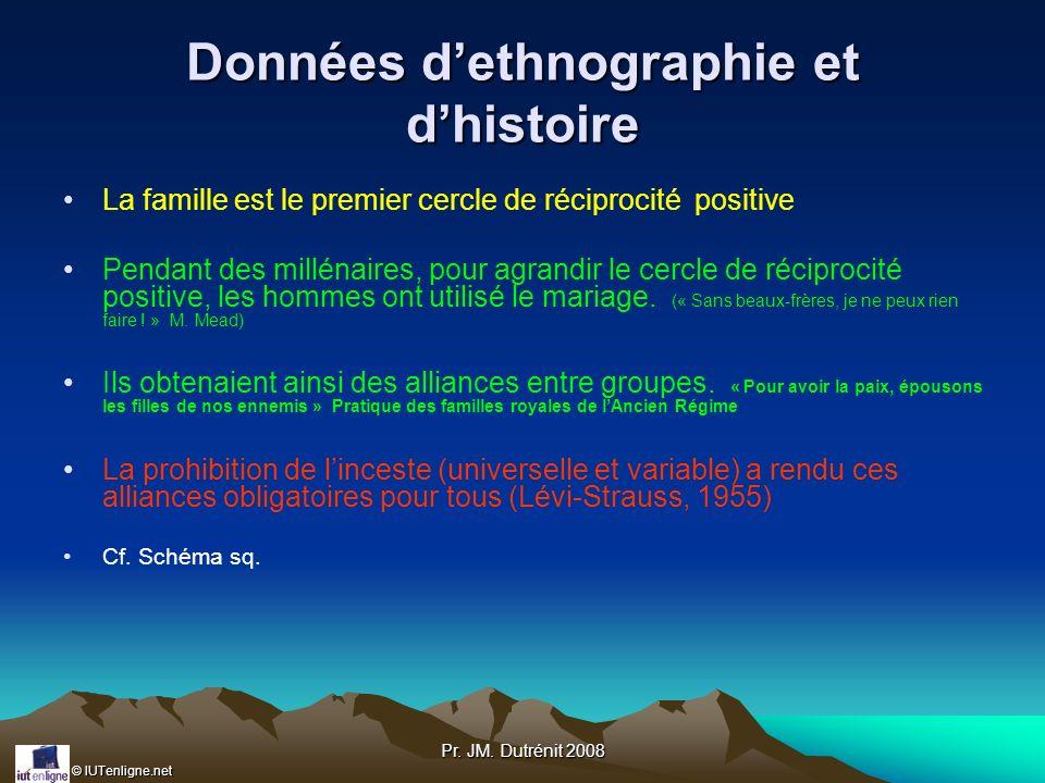 © IUTenligne.net Pr. JM. Dutrénit 2008 Données dethnographie et dhistoire La famille est le premier cercle de réciprocité positive Pendant des milléna