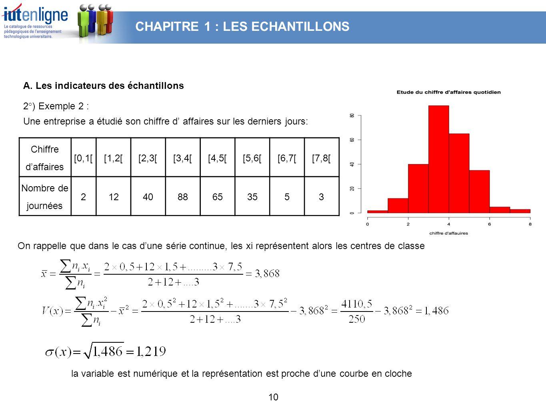 10 A. Les indicateurs des échantillons 2°) Exemple 2 : Une entreprise a étudié son chiffre d affaires sur les derniers jours: la variable est numériqu