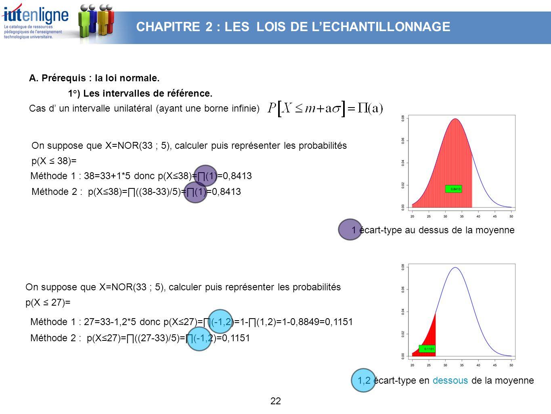 22 On suppose que X=NOR(33 ; 5), calculer puis représenter les probabilités p(X 38)= Méthode 1 : 38=33+1*5 donc p(X38)=(1)=0,8413 Méthode 2 : p(X38)=(