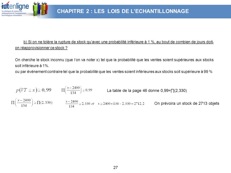 27 La table de la page 46 donne 0,99=(2,330) b) Si on ne tolère la rupture de stock quavec une probabilité inférieure à 1 %, au bout de combien de jou