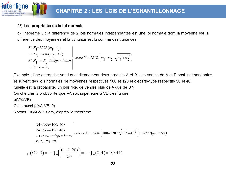 28 c) Théorème 3 : la différence de 2 lois normales indépendantes est une loi normale dont la moyenne est la différence des moyennes et la variance es