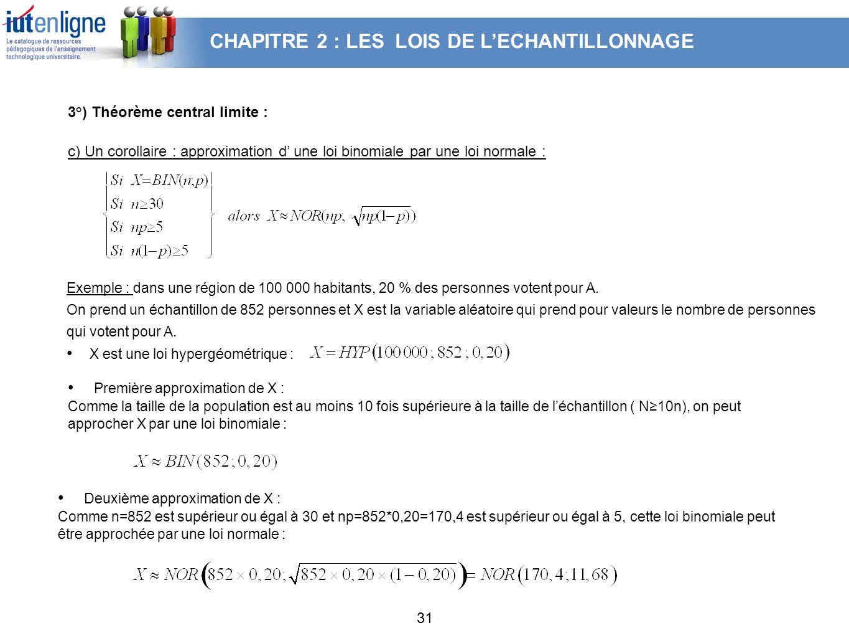 31 c) Un corollaire : approximation d une loi binomiale par une loi normale : Exemple : dans une région de 100 000 habitants, 20 % des personnes voten