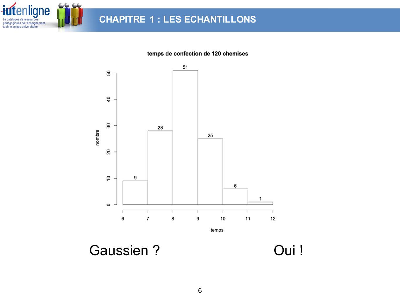 6 Gaussien ? Oui ! CHAPITRE 1 : LES ECHANTILLONS