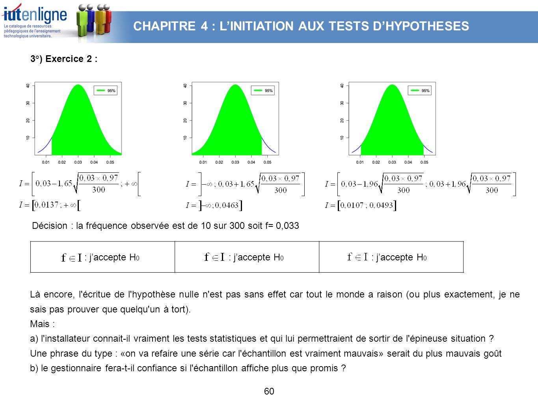 60 : jaccepte H 0 Décision : la fréquence observée est de 10 sur 300 soit f= 0,033 3°) Exercice 2 : Là encore, l'écritue de l'hypothèse nulle n'est pa