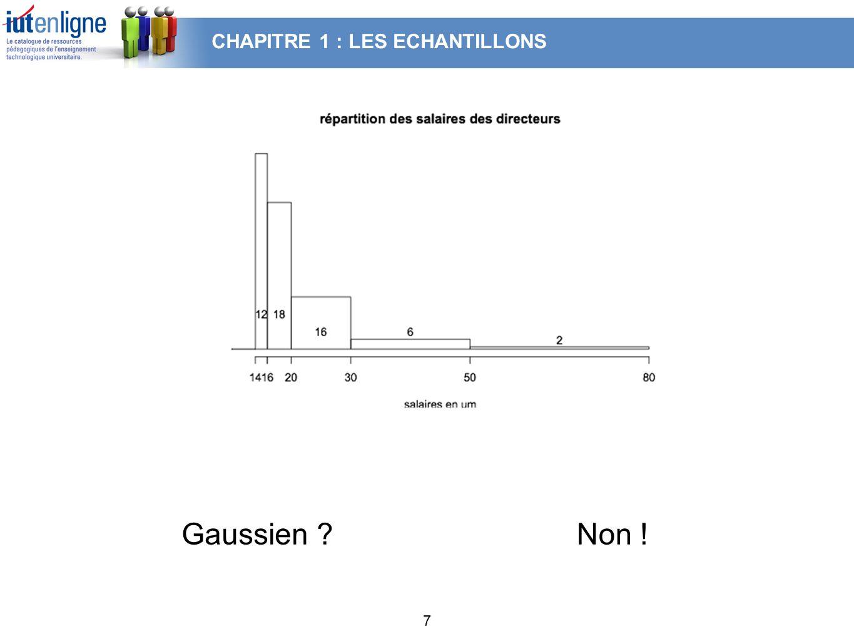 7 Gaussien ? Non ! CHAPITRE 1 : LES ECHANTILLONS