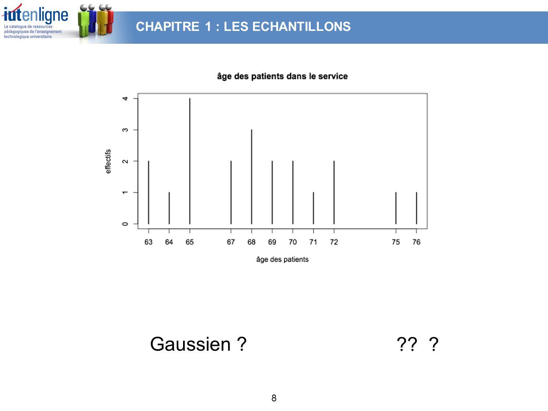 8 Gaussien ? ?? ? CHAPITRE 1 : LES ECHANTILLONS