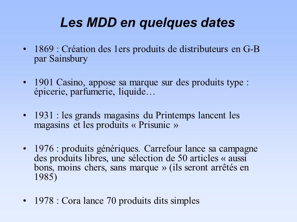 Les MDD en quelques dates 1869 : Création des 1ers produits de distributeurs en G-B par Sainsbury 1901 Casino, appose sa marque sur des produits type : épicerie, parfumerie, liquide… 1931 : les grands magasins du Printemps lancent les magasins et les produits « Prisunic » 1976 : produits génériques.
