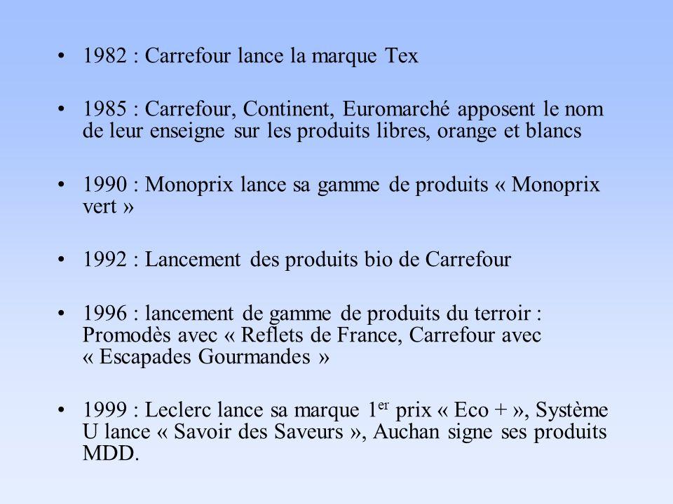 1982 : Carrefour lance la marque Tex 1985 : Carrefour, Continent, Euromarché apposent le nom de leur enseigne sur les produits libres, orange et blancs 1990 : Monoprix lance sa gamme de produits « Monoprix vert » 1992 : Lancement des produits bio de Carrefour 1996 : lancement de gamme de produits du terroir : Promodès avec « Reflets de France, Carrefour avec « Escapades Gourmandes » 1999 : Leclerc lance sa marque 1 er prix « Eco + », Système U lance « Savoir des Saveurs », Auchan signe ses produits MDD.