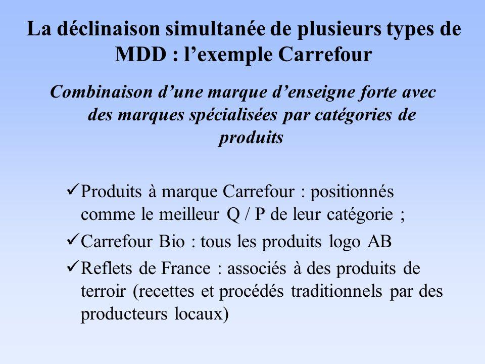 La déclinaison simultanée de plusieurs types de MDD : lexemple Carrefour Combinaison dune marque denseigne forte avec des marques spécialisées par cat