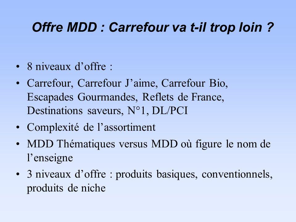 Offre MDD : Carrefour va t-il trop loin ? 8 niveaux doffre : Carrefour, Carrefour Jaime, Carrefour Bio, Escapades Gourmandes, Reflets de France, Desti