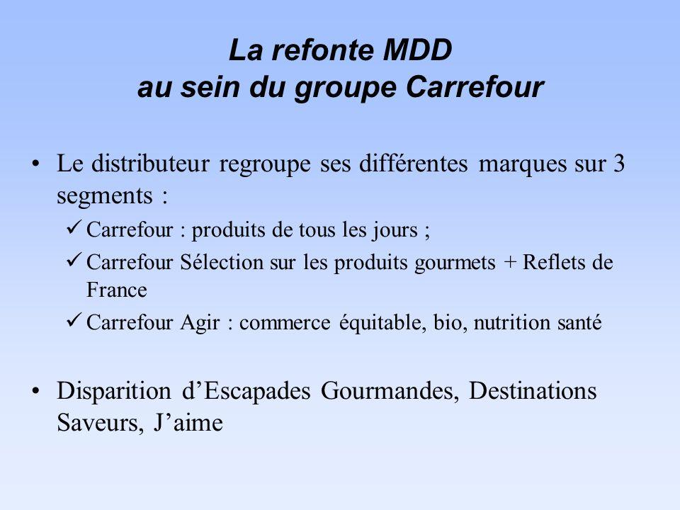 La refonte MDD au sein du groupe Carrefour Le distributeur regroupe ses différentes marques sur 3 segments : Carrefour : produits de tous les jours ;