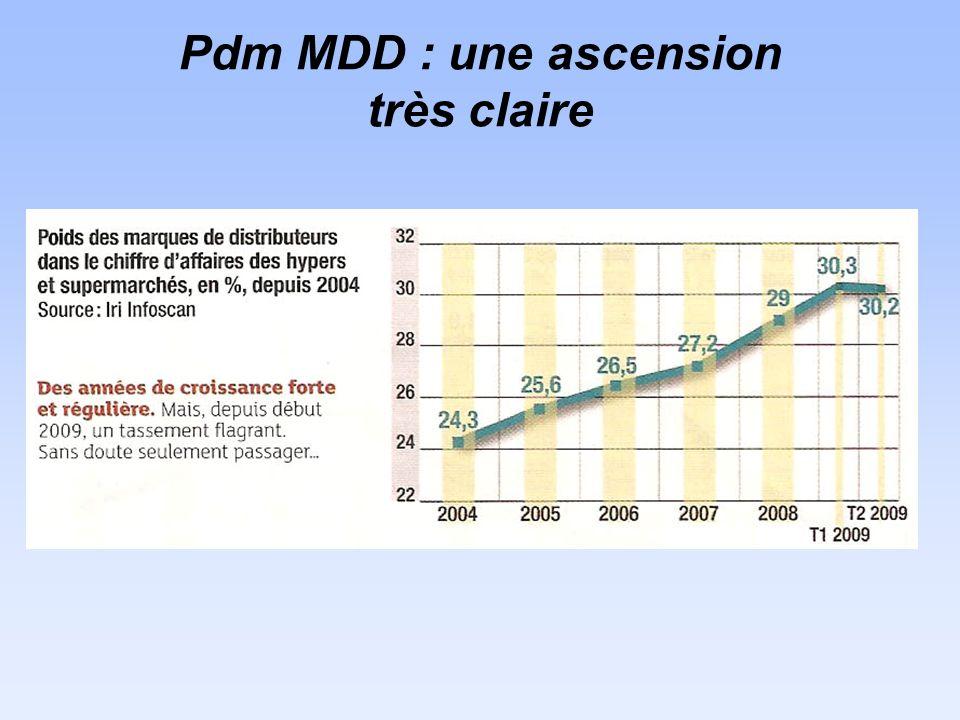 Pdm MDD : une ascension très claire