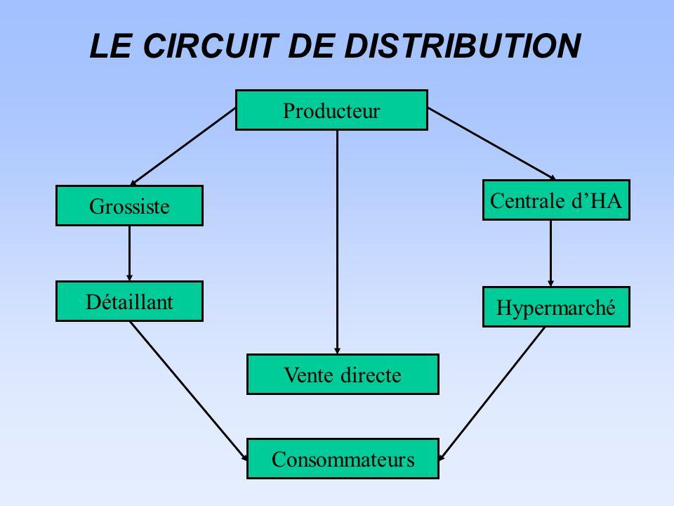 +/- des différentes stratégies de marquage Source : Les marques ne sont pas que des copies, Philippe Breton, Dunod