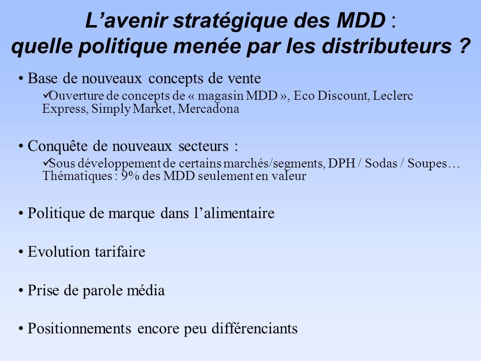 Lavenir stratégique des MDD : quelle politique menée par les distributeurs ? Base de nouveaux concepts de vente Ouverture de concepts de « magasin MDD