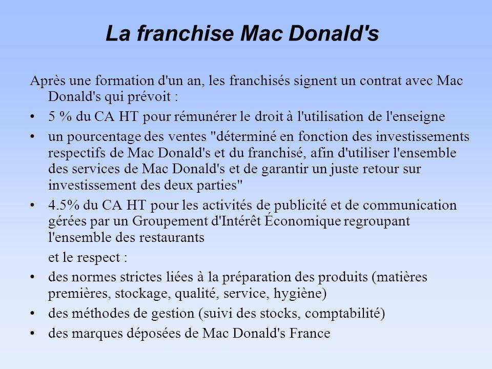 Après une formation d'un an, les franchisés signent un contrat avec Mac Donald's qui prévoit : 5 % du CA HT pour rémunérer le droit à l'utilisation de