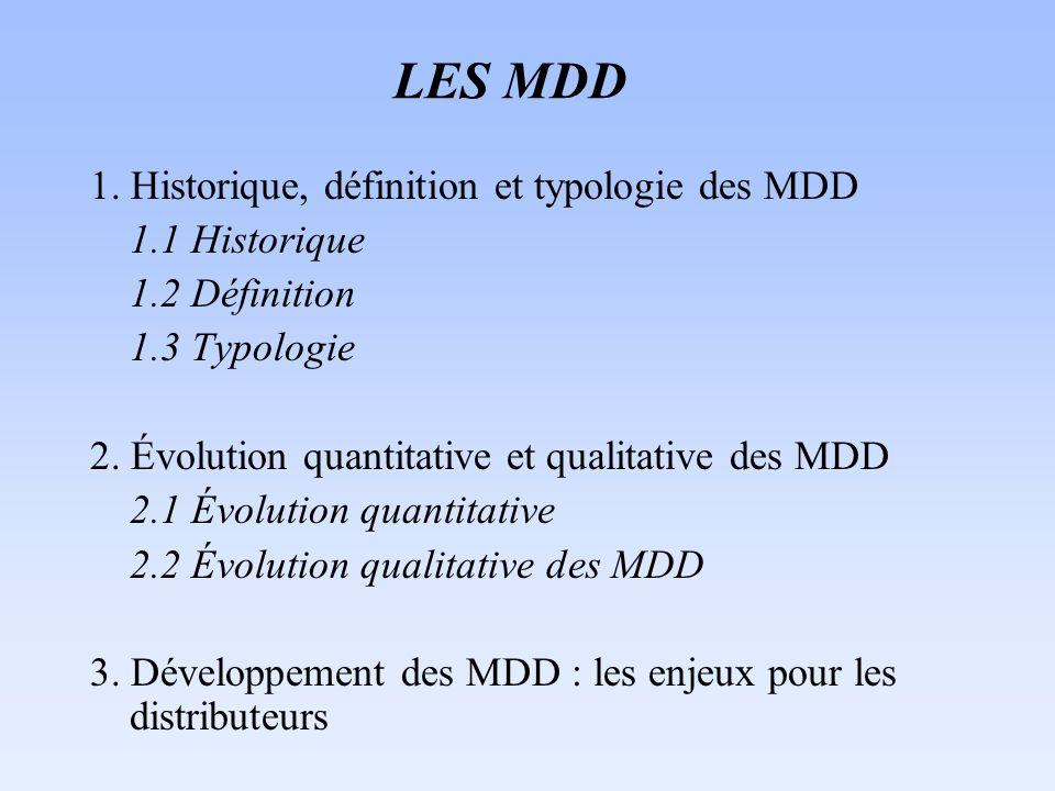 Evolution qualitative des MDD Source : Capital