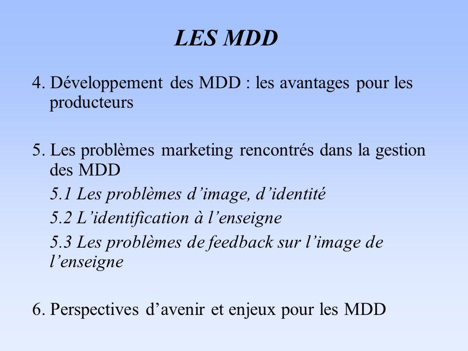 LES MDD 4. Développement des MDD : les avantages pour les producteurs 5. Les problèmes marketing rencontrés dans la gestion des MDD 5.1 Les problèmes