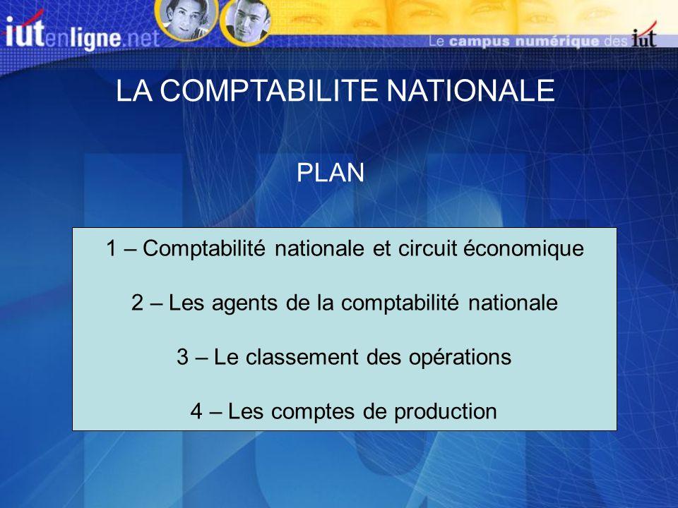 LA COMPTABILITE NATIONALE PLAN 1 – Comptabilité nationale et circuit économique 2 – Les agents de la comptabilité nationale 3 – Le classement des opér