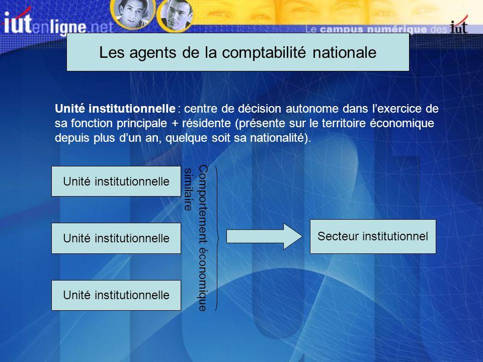 Les agents de la comptabilité nationale Unité institutionnelle : centre de décision autonome dans lexercice de sa fonction principale + résidente (pré