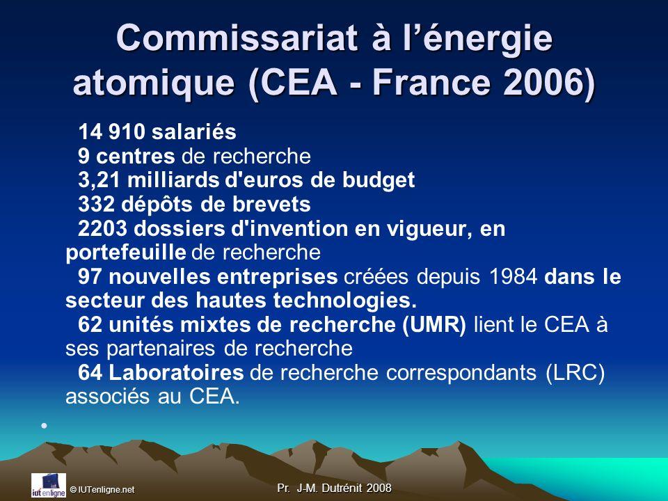 © IUTenligne.net Pr.J-M. Dutrénit 2008 Bibliographie 1/3 Académie des Sc.