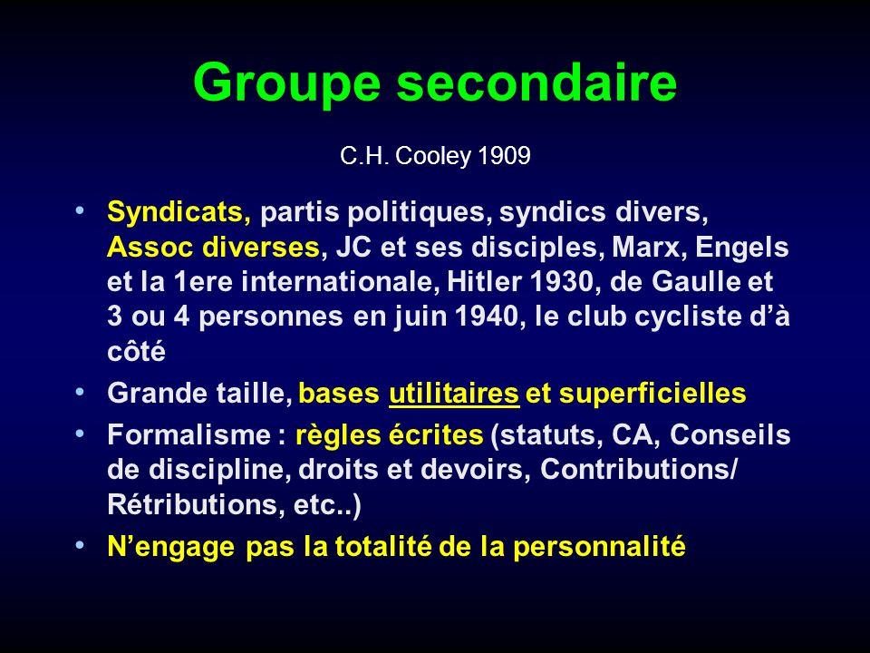 Groupe secondaire C.H. Cooley 1909 Syndicats, partis politiques, syndics divers, Assoc diverses, JC et ses disciples, Marx, Engels et la 1ere internat