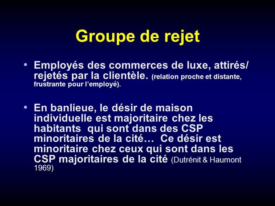 Groupe de rejet Employés des commerces de luxe, attirés/ rejetés par la clientèle. (relation proche et distante, frustrante pour lemployé). En banlieu