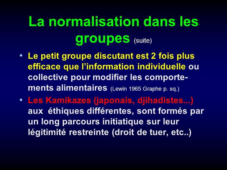 La normalisation dans les groupes (suite) Le petit groupe discutant est 2 fois plus efficace que linformation individuelle ou collective pour modifier