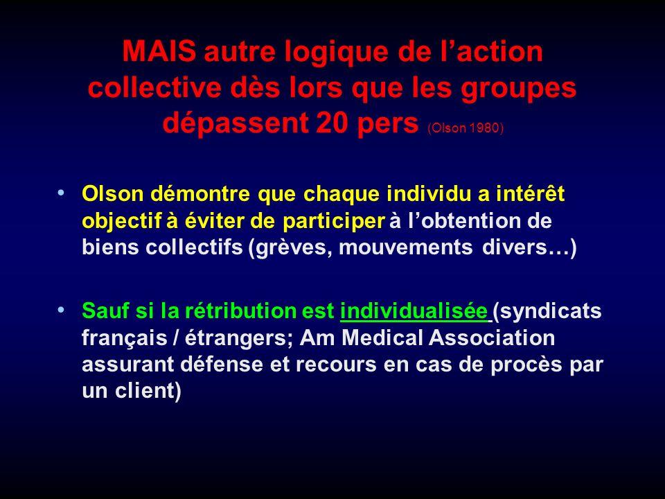 MAIS autre logique de laction collective dès lors que les groupes dépassent 20 pers (Olson 1980) Olson démontre que chaque individu a intérêt objectif