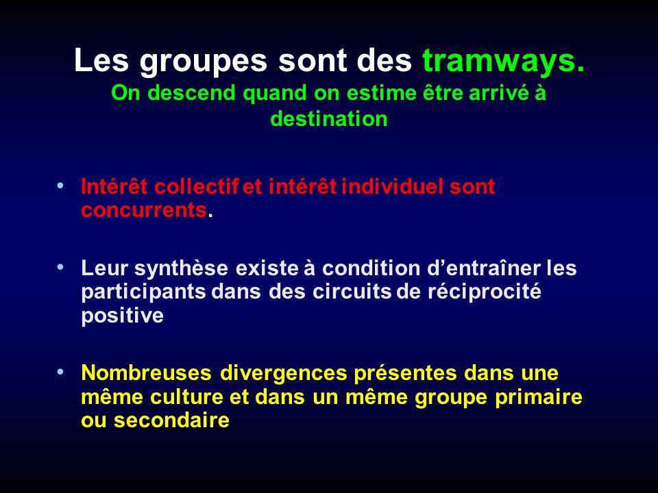 Les groupes sont des tramways. On descend quand on estime être arrivé à destination Intérêt collectif et intérêt individuel sont concurrents. Leur syn
