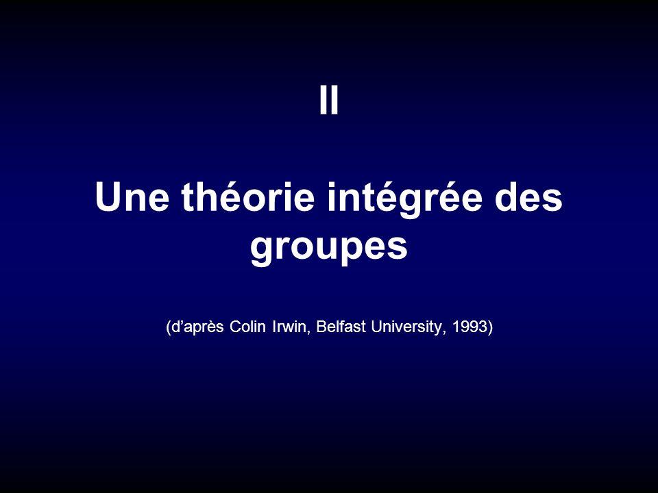II Une théorie intégrée des groupes (daprès Colin Irwin, Belfast University, 1993)