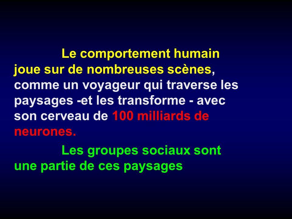 Lecture DIACHRONIQUE du graphe ( perspective historique ) 1.