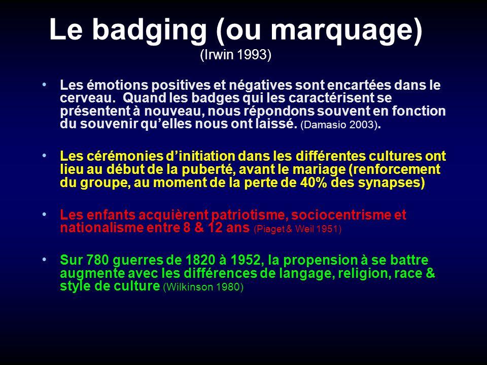 Le badging (ou marquage) (Irwin 1993) Les émotions positives et négatives sont encartées dans le cerveau. Quand les badges qui les caractérisent se pr