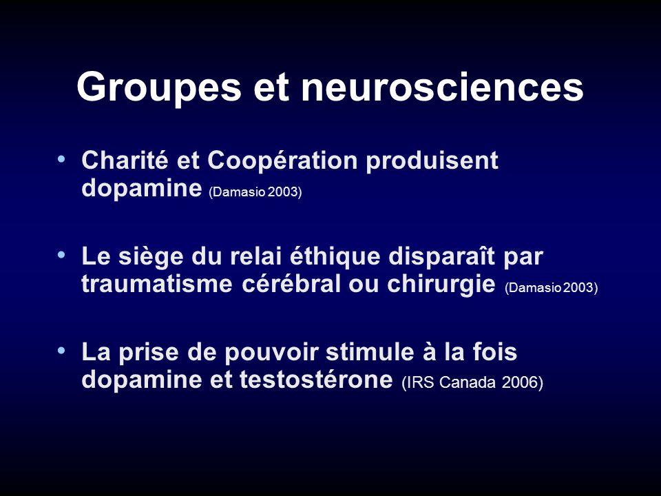 Groupes et neurosciences Charité et Coopération produisent dopamine (Damasio 2003) Le siège du relai éthique disparaît par traumatisme cérébral ou chi