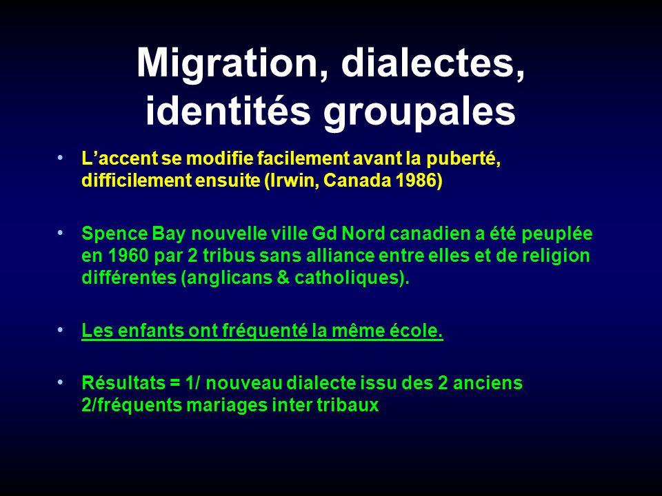 Migration, dialectes, identités groupales Laccent se modifie facilement avant la puberté, difficilement ensuite (Irwin, Canada 1986) Spence Bay nouvel