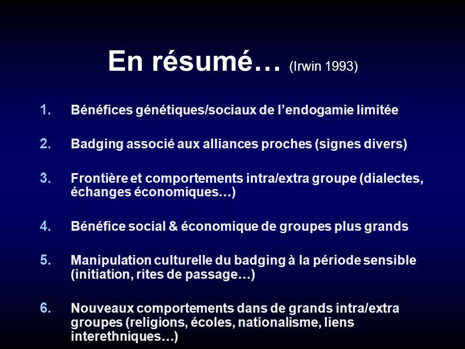 En résumé… (Irwin 1993) 1. Bénéfices génétiques/sociaux de lendogamie limitée 2. Badging associé aux alliances proches (signes divers) 3. Frontière et