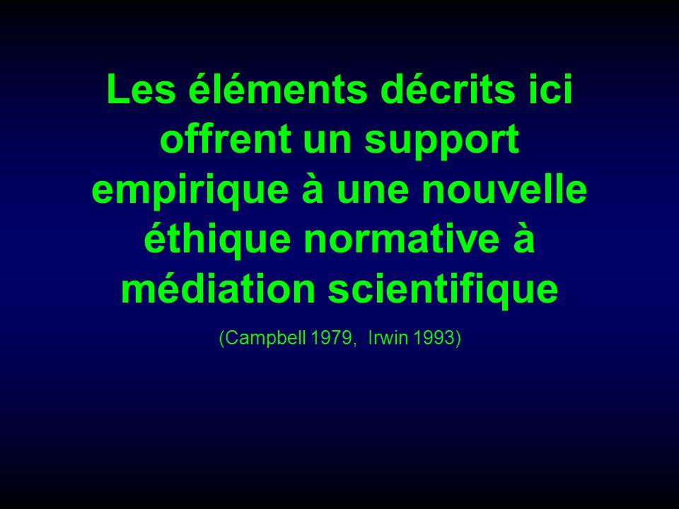Les éléments décrits ici offrent un support empirique à une nouvelle éthique normative à médiation scientifique (Campbell 1979, Irwin 1993)