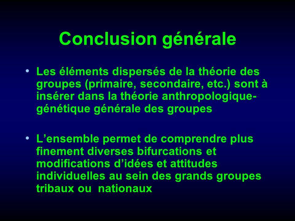 Conclusion générale Les éléments dispersés de la théorie des groupes (primaire, secondaire, etc.) sont à insérer dans la théorie anthropologique- géné