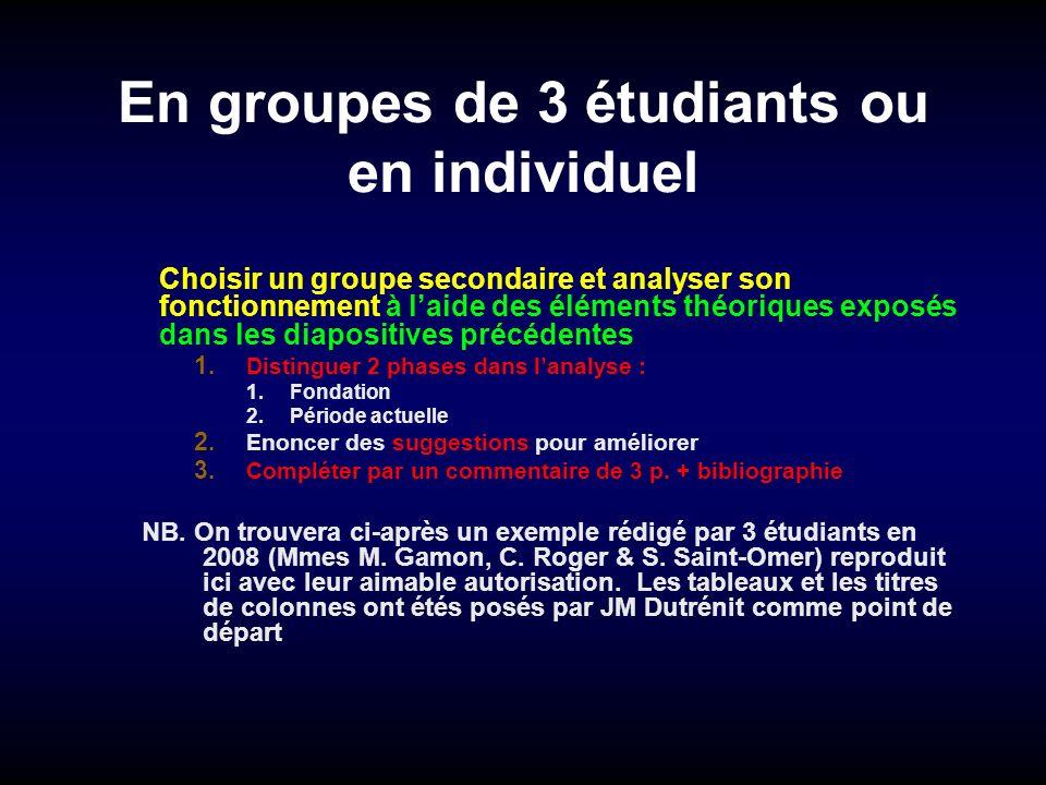 En groupes de 3 étudiants ou en individuel Choisir un groupe secondaire et analyser son fonctionnement à laide des éléments théoriques exposés dans le