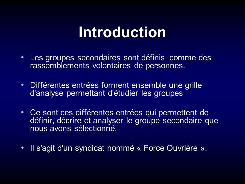 Introduction Les groupes secondaires sont définis comme des rassemblements volontaires de personnes. Différentes entrées forment ensemble une grille d
