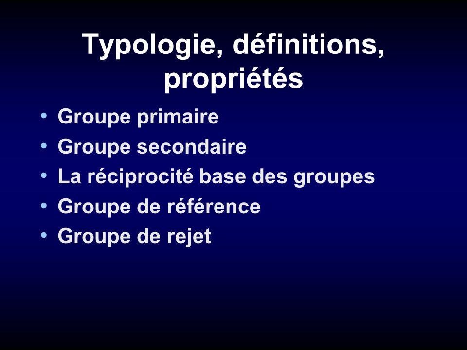 Typologie, définitions, propriétés Groupe primaire Groupe secondaire La réciprocité base des groupes Groupe de référence Groupe de rejet