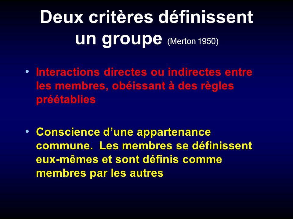 Deux critères définissent un groupe (Merton 1950) Interactions directes ou indirectes entre les membres, obéissant à des règles préétablies Conscience