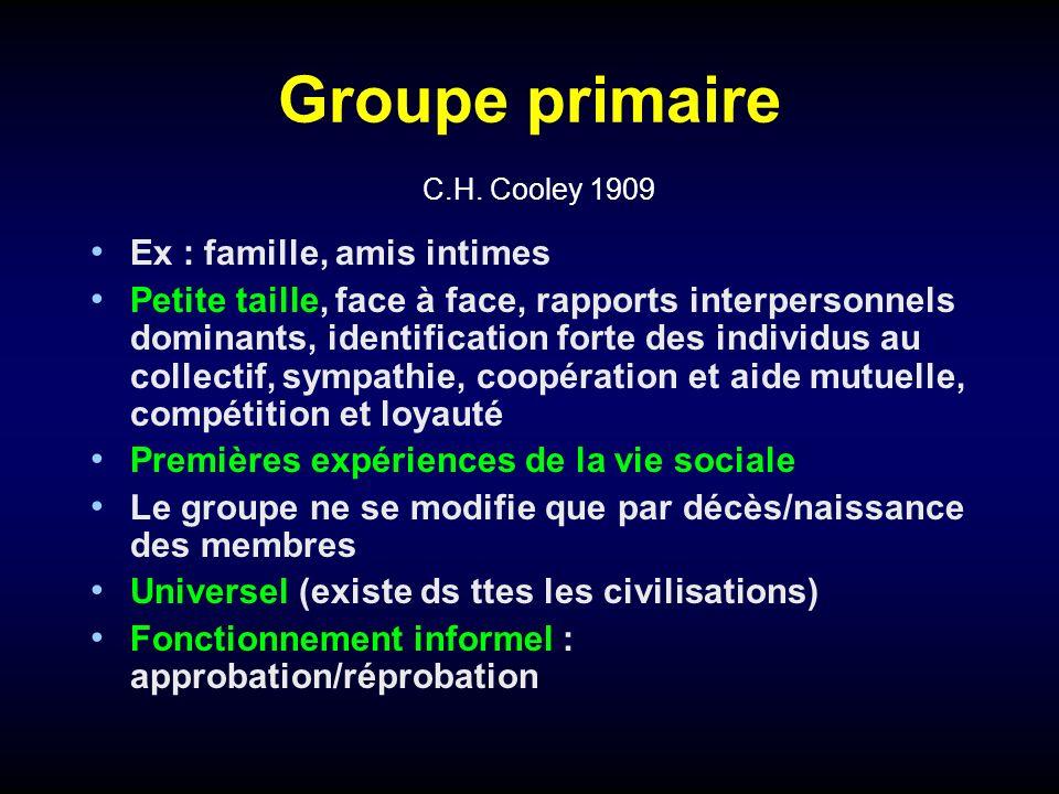 Groupe secondaire C.H.