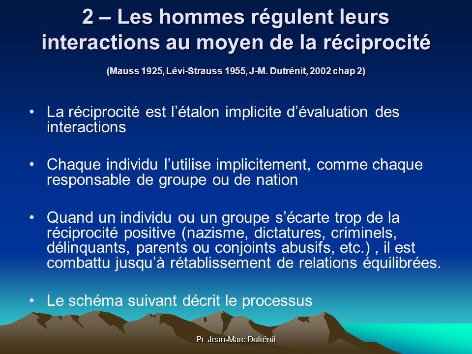 Pr. Jean-Marc Dutrénit 2 – Les hommes régulent leurs interactions au moyen de la réciprocité (Mauss 1925, Lévi-Strauss 1955, J-M. Dutrénit, 2002 chap