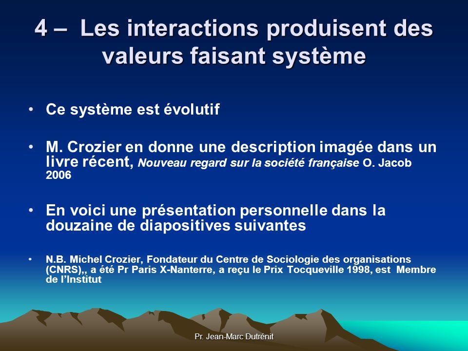 Pr. Jean-Marc Dutrénit 4 – Les interactions produisent des valeurs faisant système Ce système est évolutif M. Crozier en donne une description imagée