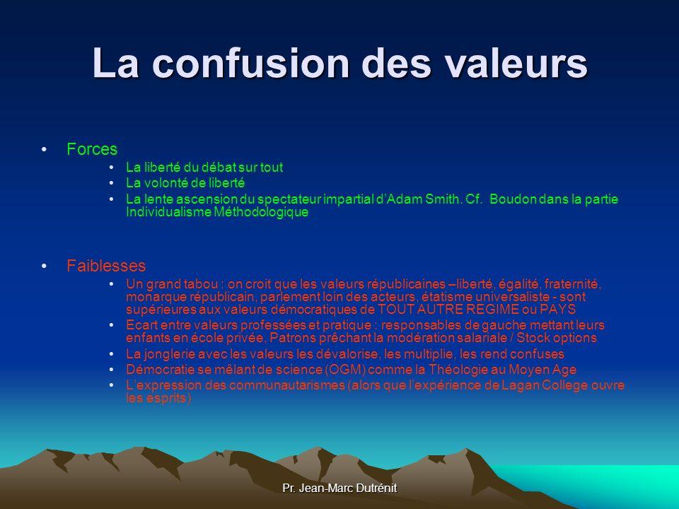 Pr. Jean-Marc Dutrénit La confusion des valeurs Forces La liberté du débat sur tout La volonté de liberté La lente ascension du spectateur impartial d