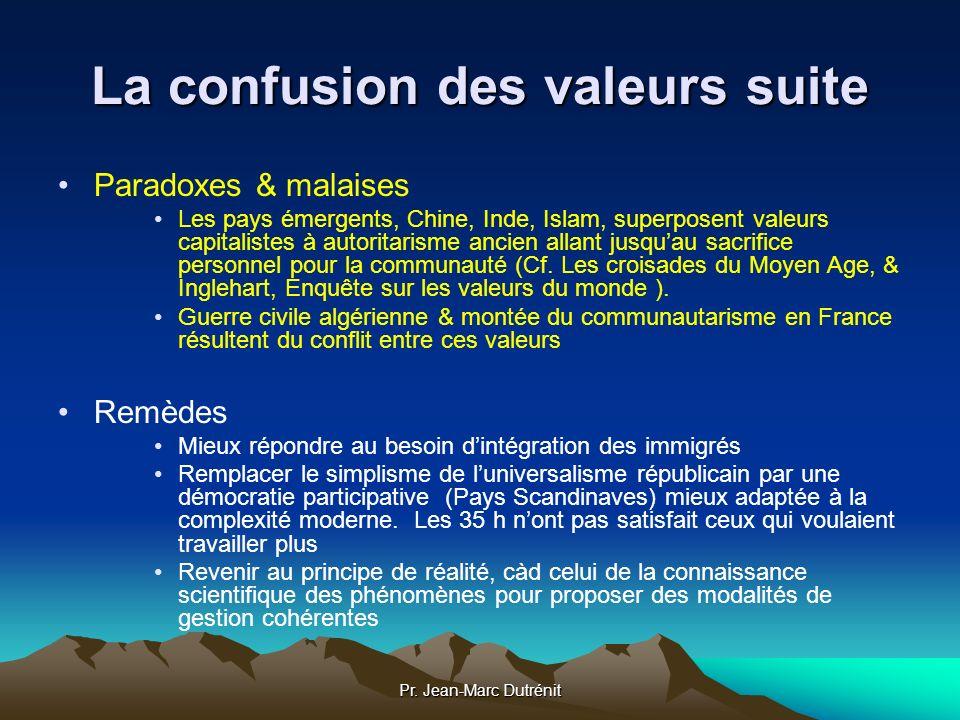 Pr. Jean-Marc Dutrénit La confusion des valeurs suite Paradoxes & malaises Les pays émergents, Chine, Inde, Islam, superposent valeurs capitalistes à